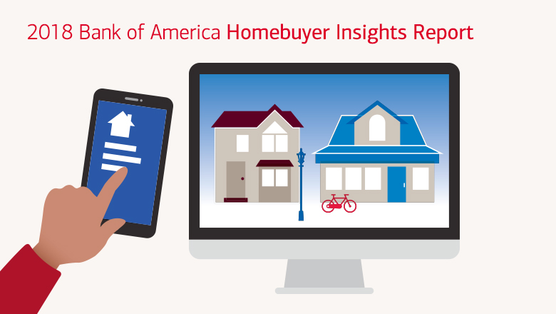2018 Homebuyer Insights Report. Learn what today's homebuyers are saying. Read Now.